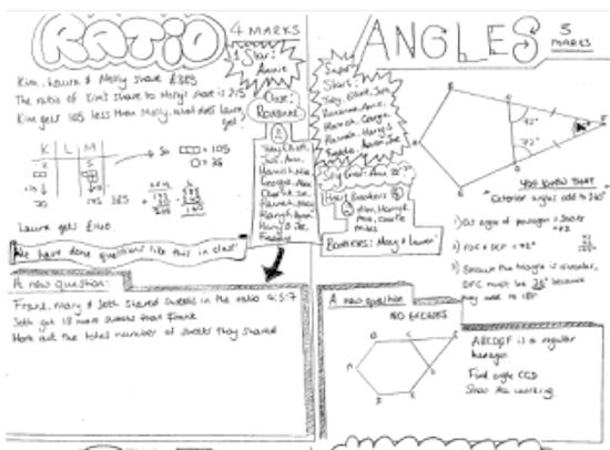 Ratio and Angles