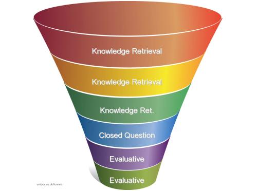 Knowledge Slide
